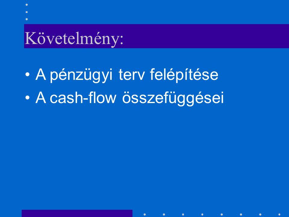 Követelmény: A pénzügyi terv felépítése A cash-flow összefüggései