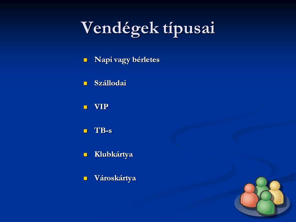 Vendégek típusai Napi vagy bérletes Szállodai VIP TB-s Klubkártya