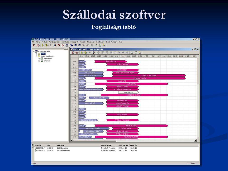Szállodai szoftver Foglaltsági tabló