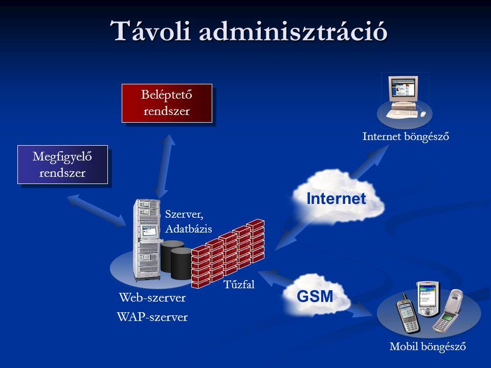 Távoli adminisztráció