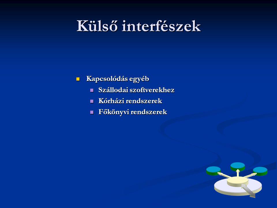 Külső interfészek Kapcsolódás egyéb Szállodai szoftverekhez