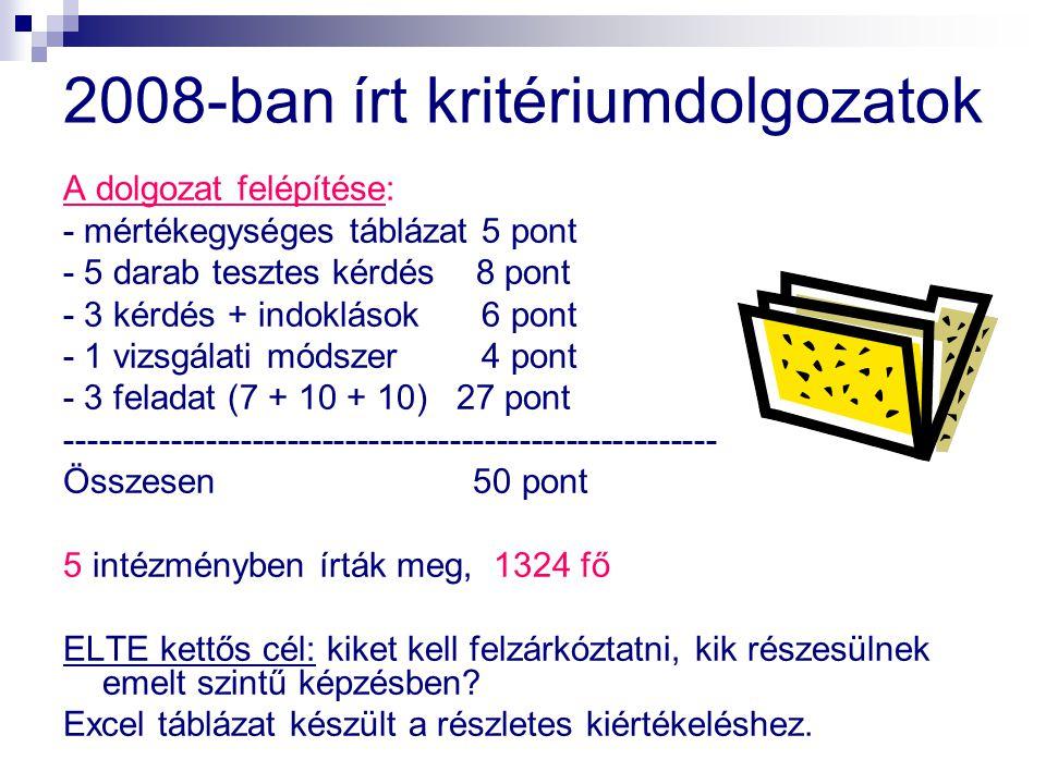 2008-ban írt kritériumdolgozatok