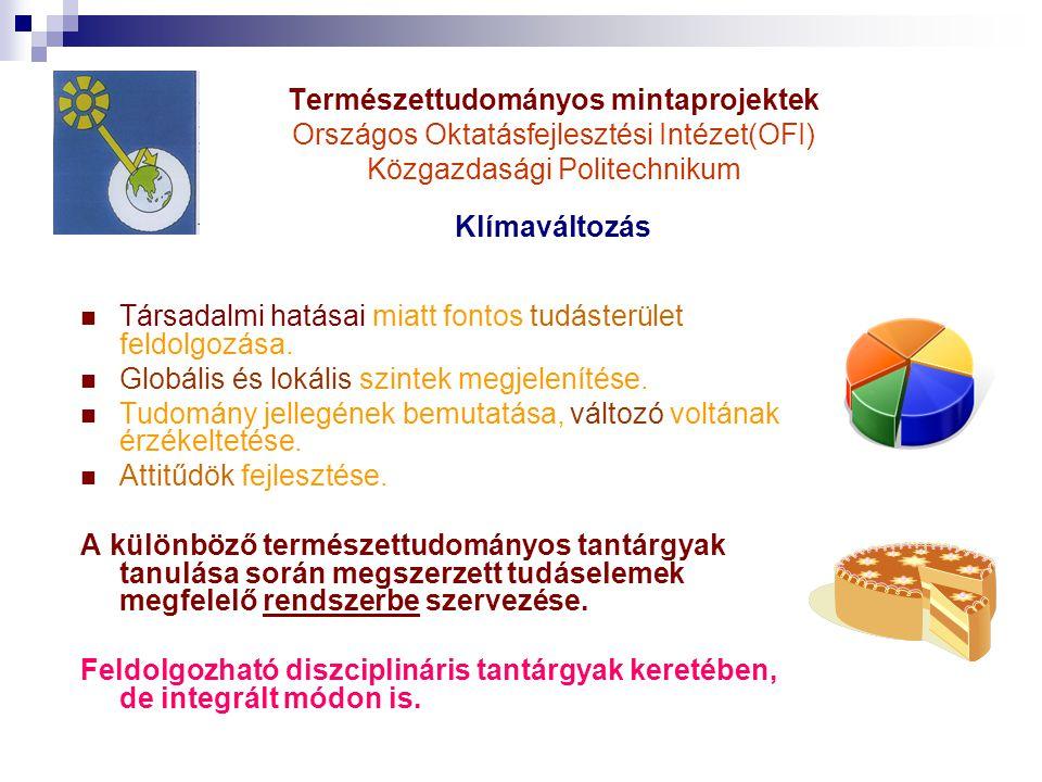Természettudományos mintaprojektek Országos Oktatásfejlesztési Intézet(OFI) Közgazdasági Politechnikum Klímaváltozás