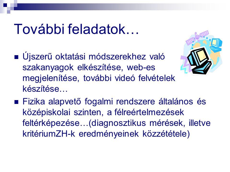 További feladatok… Újszerű oktatási módszerekhez való szakanyagok elkészítése, web-es megjelenítése, további videó felvételek készítése…