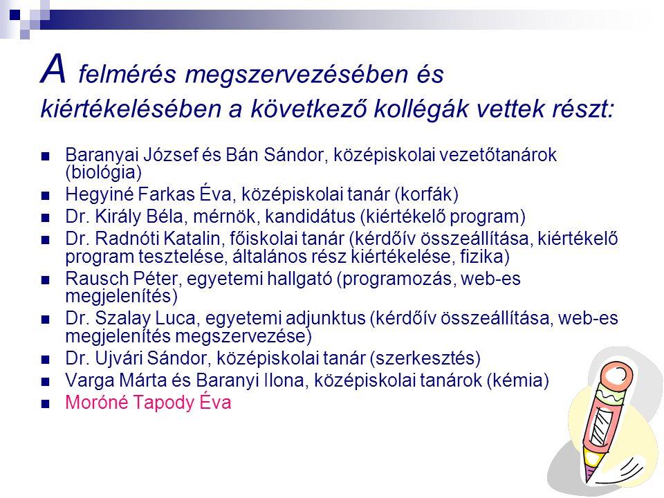 A felmérés megszervezésében és kiértékelésében a következő kollégák vettek részt: