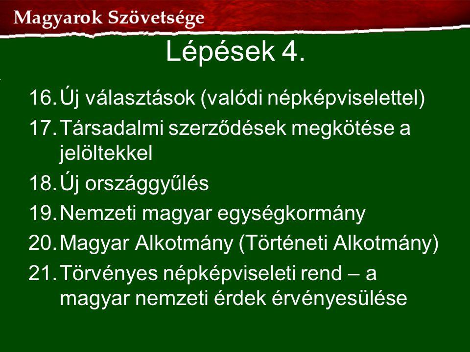 Lépések 4. 16. Új választások (valódi népképviselettel)