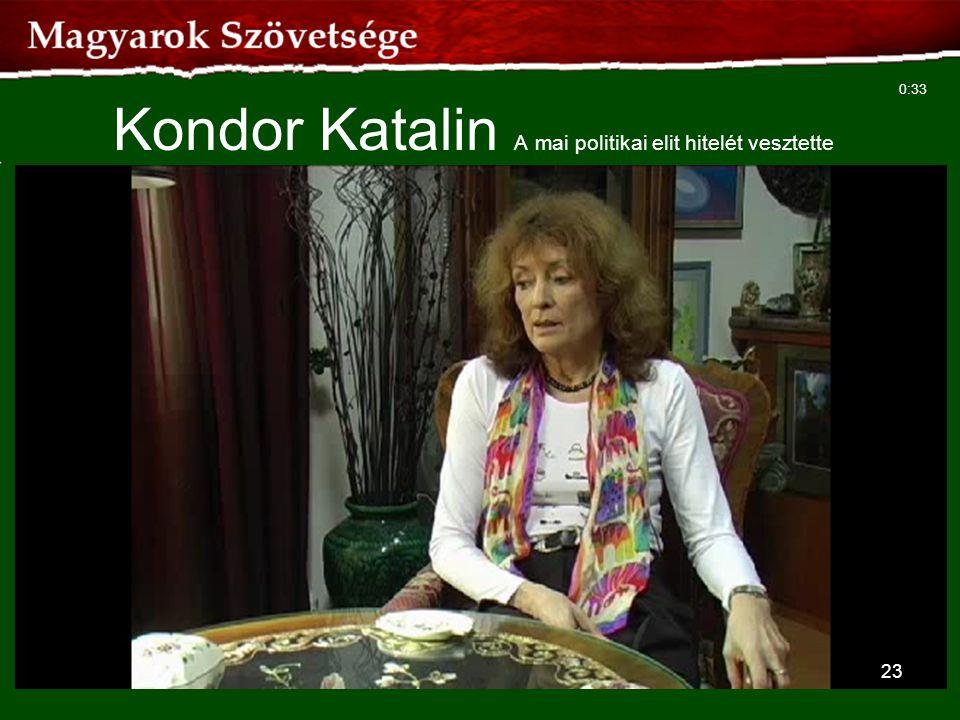 Kondor Katalin A mai politikai elit hitelét vesztette