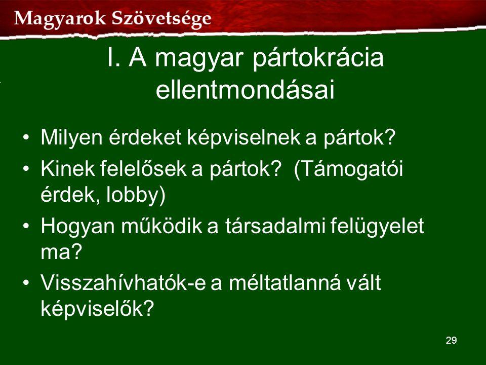 I. A magyar pártokrácia ellentmondásai