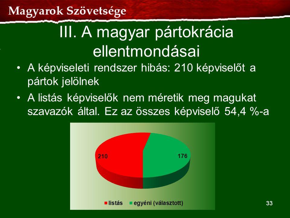 III. A magyar pártokrácia ellentmondásai