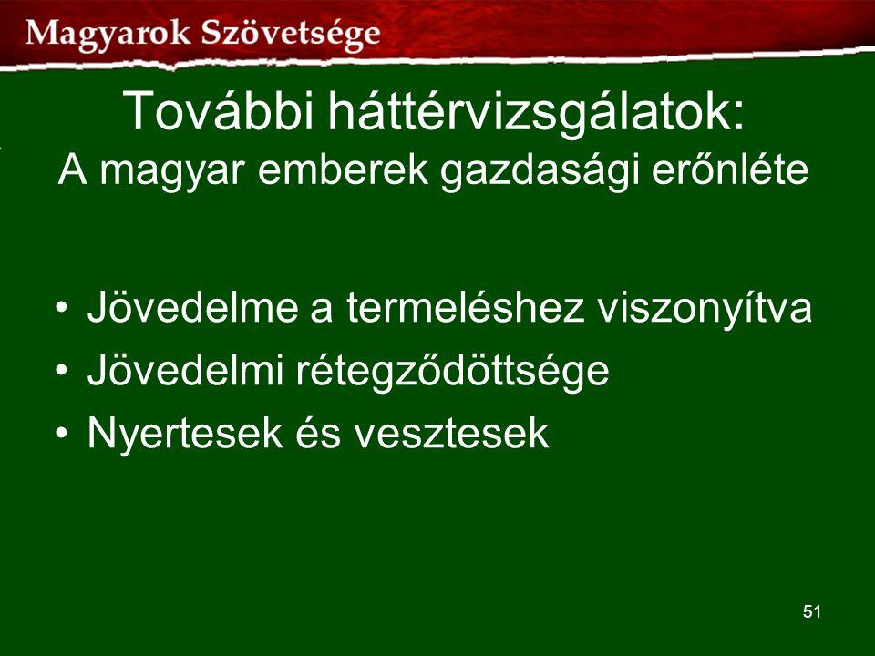 További háttérvizsgálatok: A magyar emberek gazdasági erőnléte