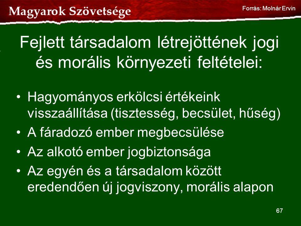 Forrás: Molnár Ervin Fejlett társadalom létrejöttének jogi és morális környezeti feltételei: