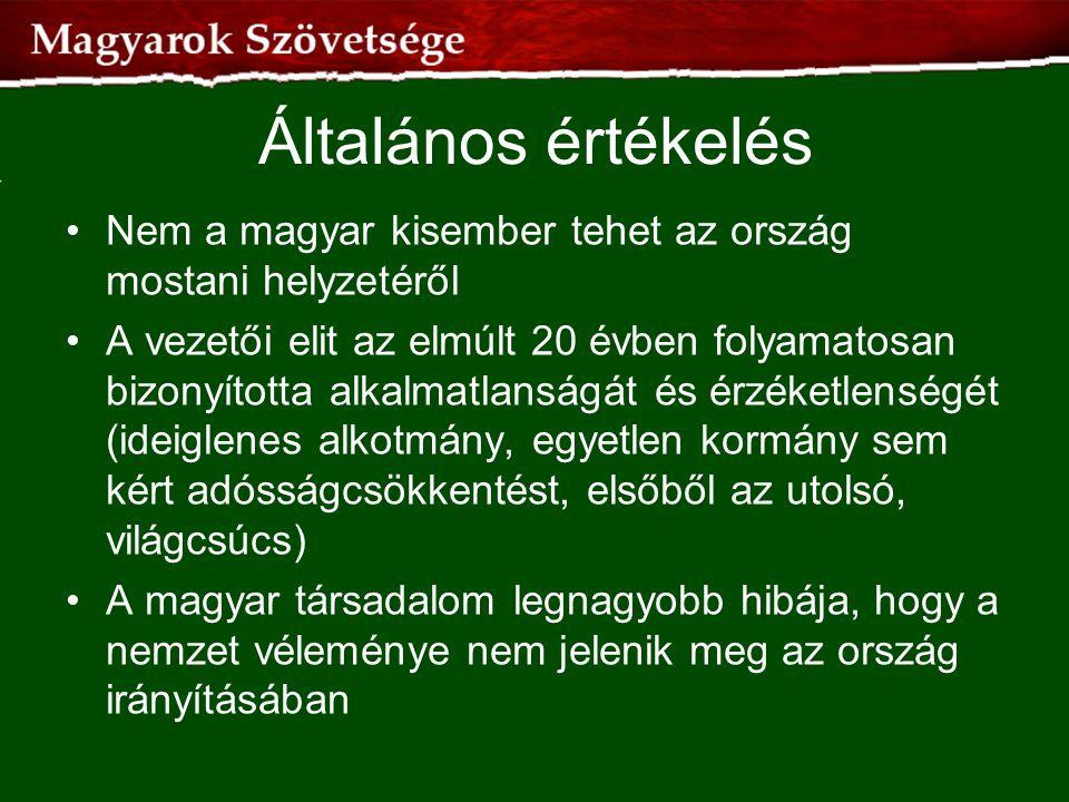 Általános értékelés Nem a magyar kisember tehet az ország mostani helyzetéről.