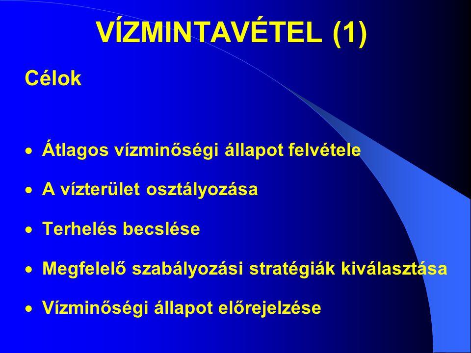 VÍZMINTAVÉTEL (1) Célok Átlagos vízminőségi állapot felvétele
