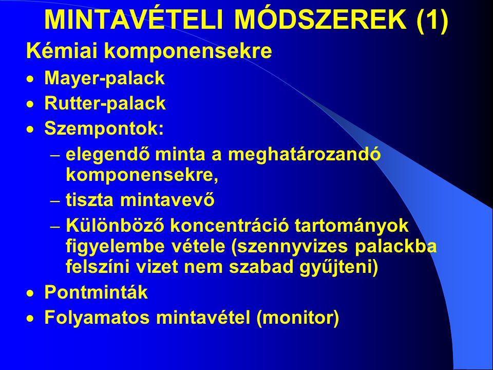 MINTAVÉTELI MÓDSZEREK (1)