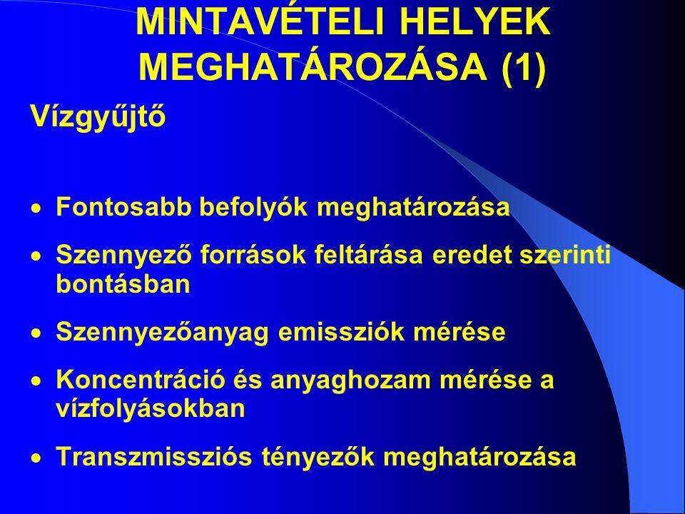 MINTAVÉTELI HELYEK MEGHATÁROZÁSA (1)