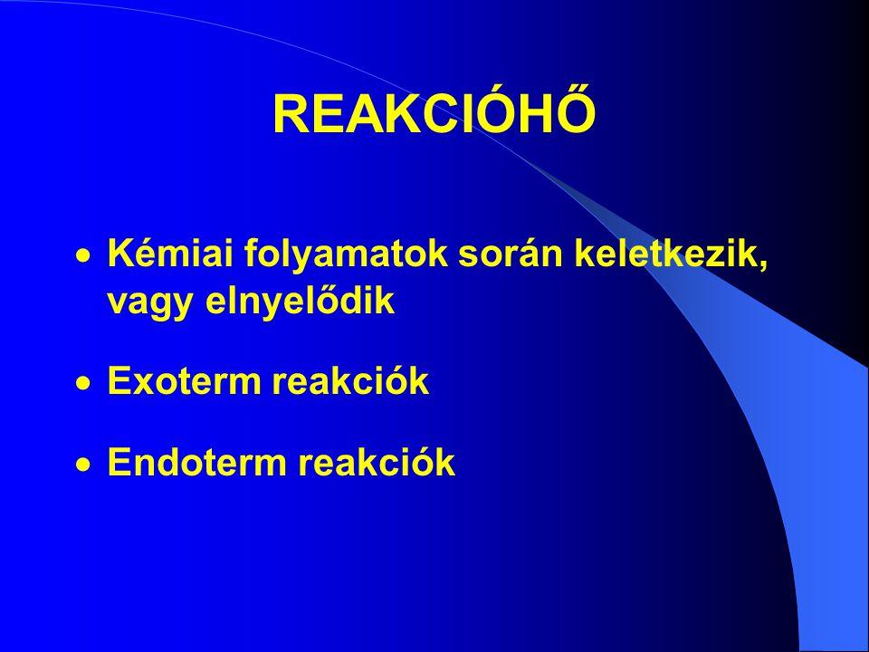 REAKCIÓHŐ Kémiai folyamatok során keletkezik, vagy elnyelődik