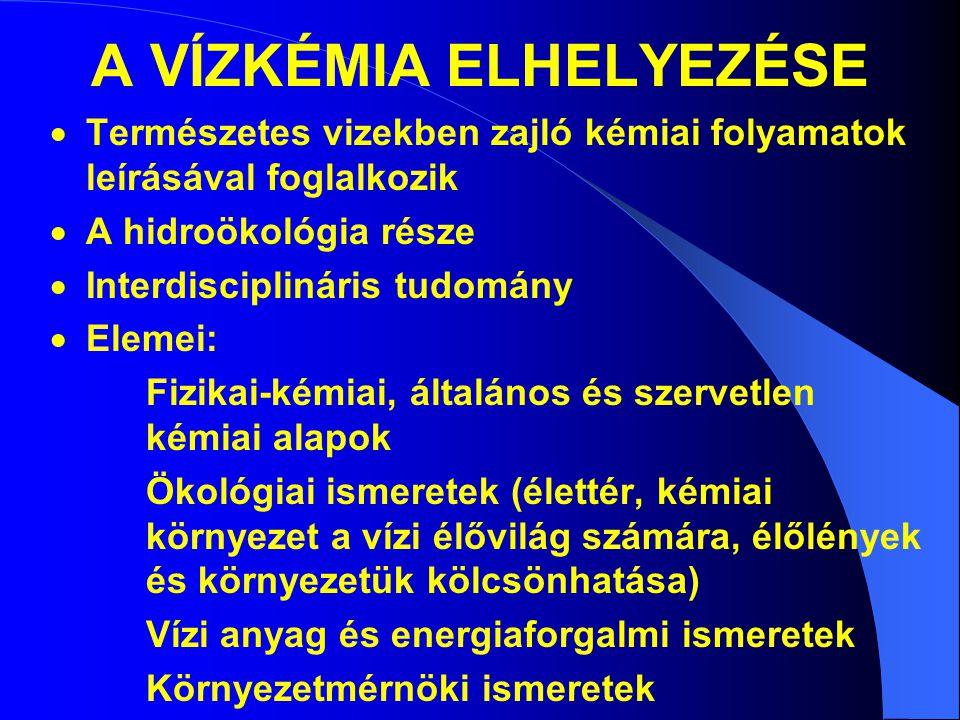 A VÍZKÉMIA ELHELYEZÉSE