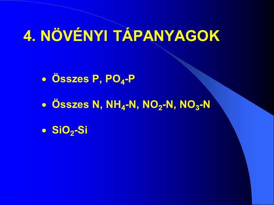 4. NÖVÉNYI TÁPANYAGOK Összes P, PO4-P Összes N, NH4-N, NO2-N, NO3-N