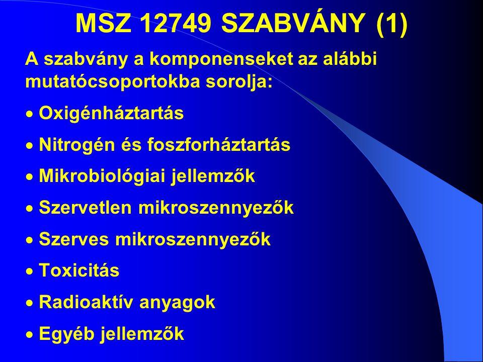 MSZ 12749 SZABVÁNY (1) A szabvány a komponenseket az alábbi mutatócsoportokba sorolja: Oxigénháztartás.