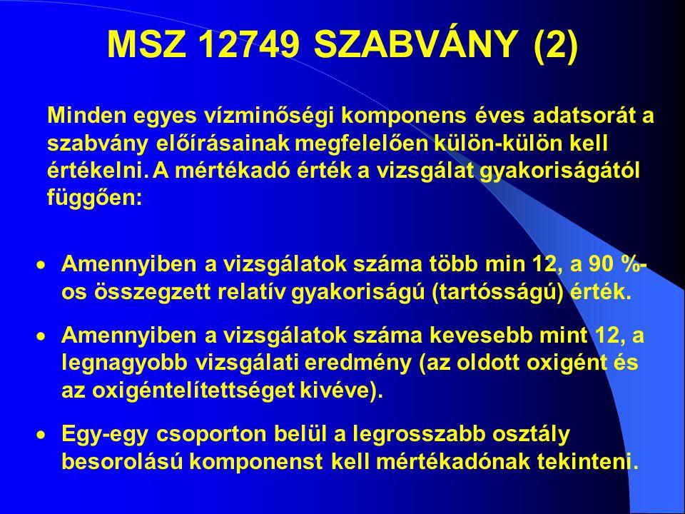MSZ 12749 SZABVÁNY (2)