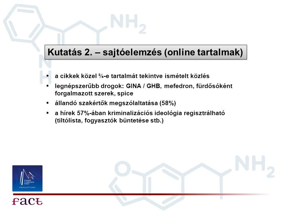 Kutatás 2. – sajtóelemzés (online tartalmak)