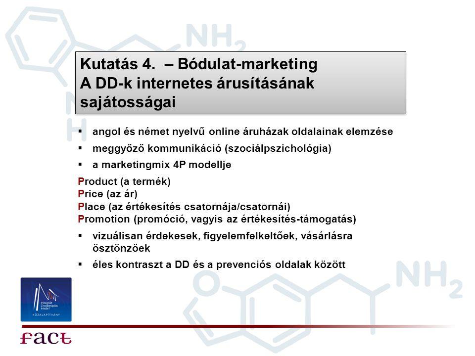 Kutatás 4. – Bódulat-marketing