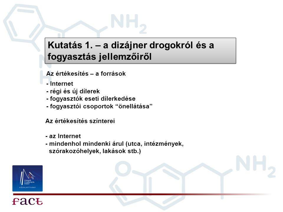 Kutatás 1. – a dizájner drogokról és a fogyasztás jellemzőiről