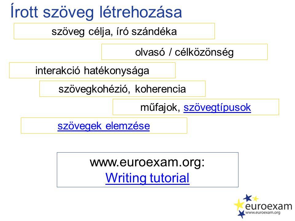 Írott szöveg létrehozása