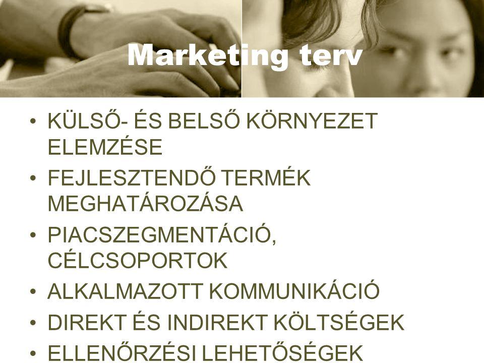 Marketing terv KÜLSŐ- ÉS BELSŐ KÖRNYEZET ELEMZÉSE