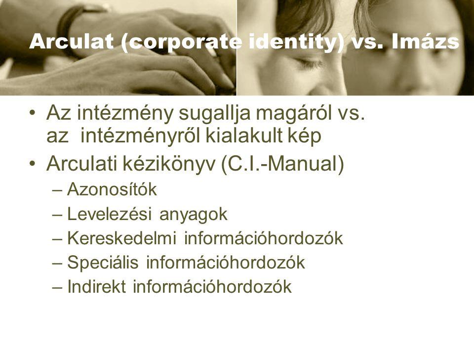 Arculat (corporate identity) vs. Imázs