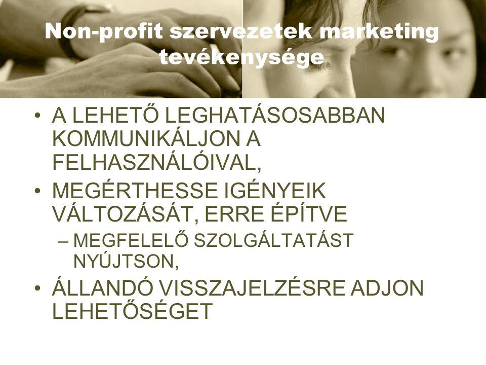 Non-profit szervezetek marketing tevékenysége