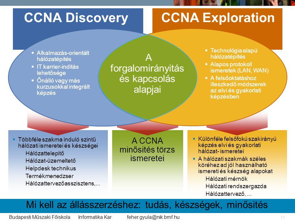CCNA Discovery CCNA Exploration