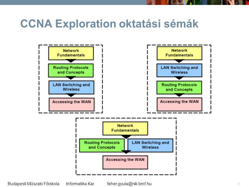 CCNA Exploration oktatási sémák