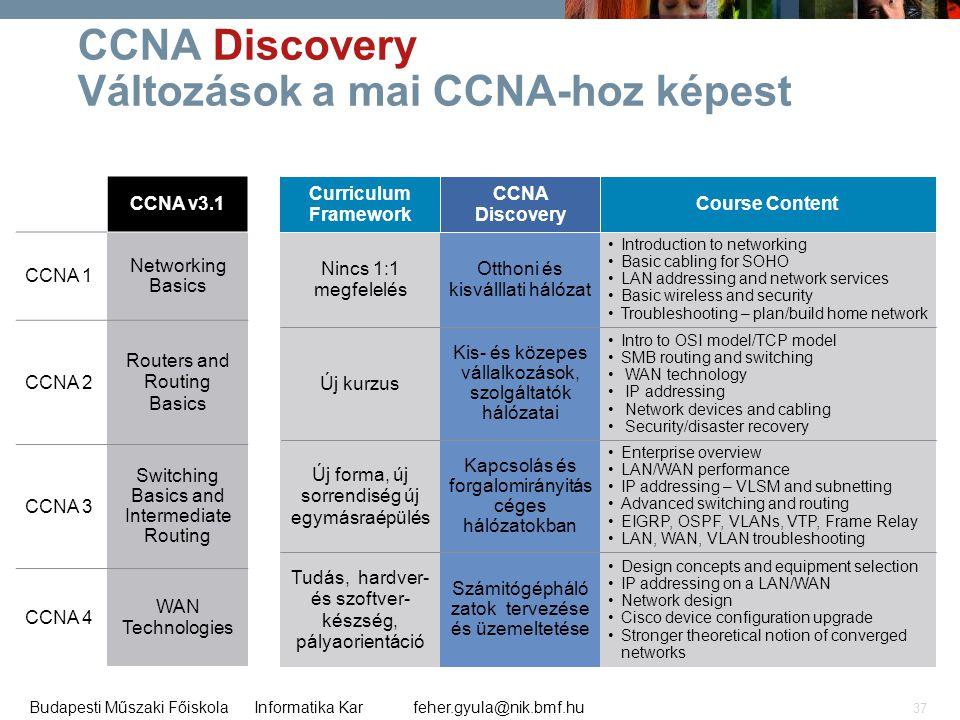 CCNA Discovery Változások a mai CCNA-hoz képest