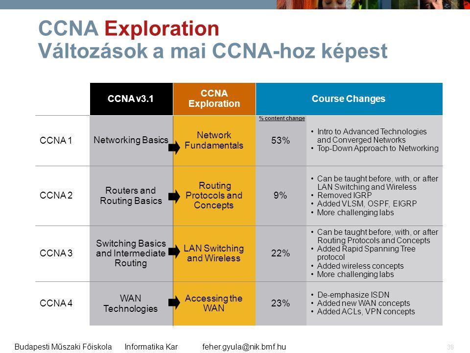 CCNA Exploration Változások a mai CCNA-hoz képest