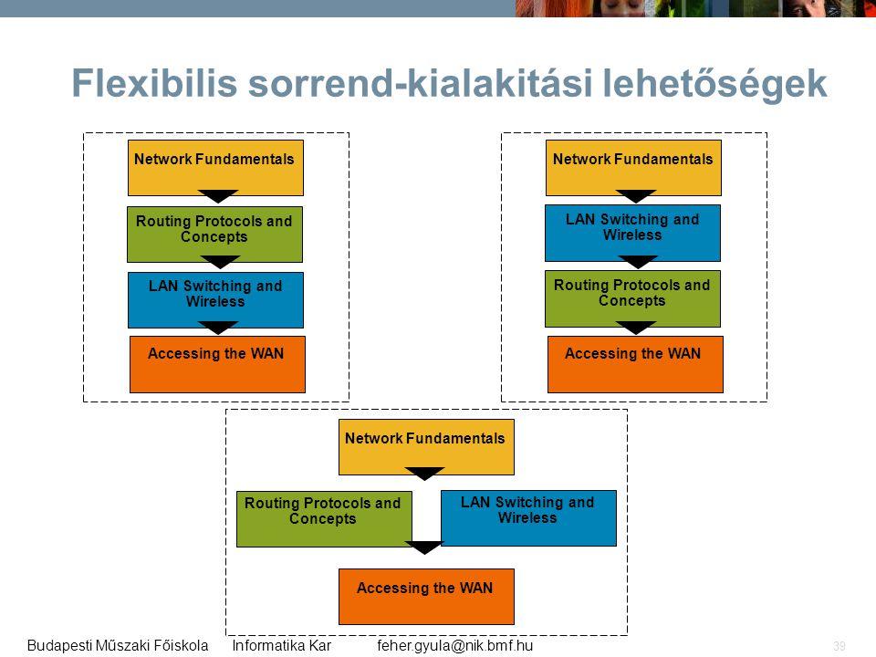 Flexibilis sorrend-kialakitási lehetőségek