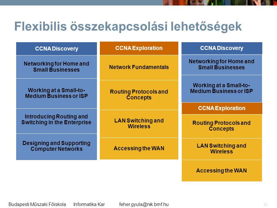 Flexibilis összekapcsolási lehetőségek