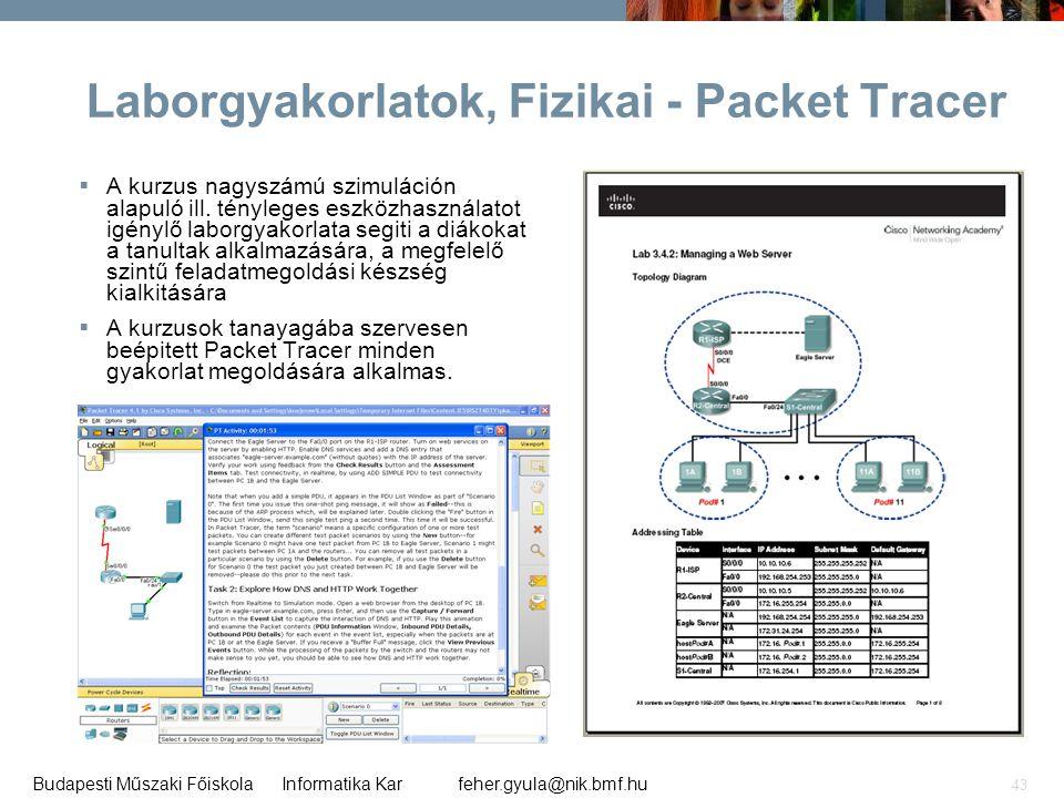 Laborgyakorlatok, Fizikai - Packet Tracer