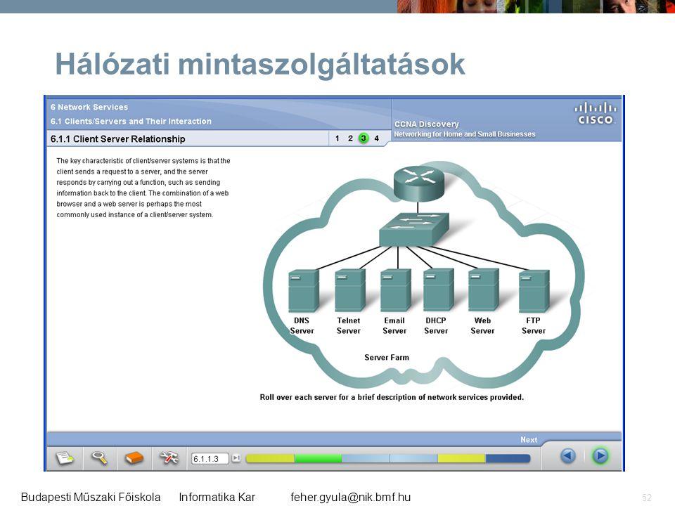 Hálózati mintaszolgáltatások