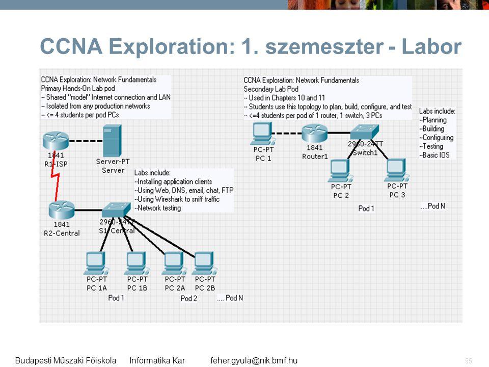 CCNA Exploration: 1. szemeszter - Labor