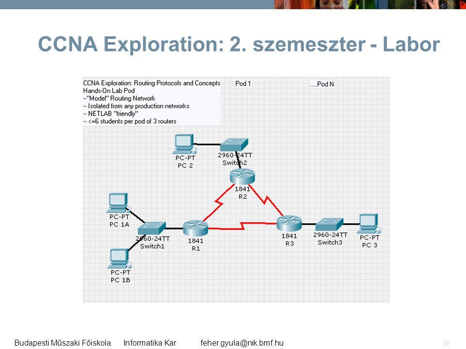 CCNA Exploration: 2. szemeszter - Labor