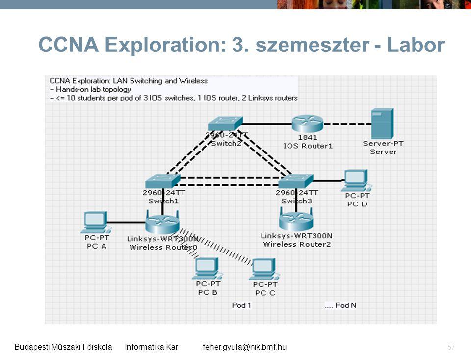 CCNA Exploration: 3. szemeszter - Labor