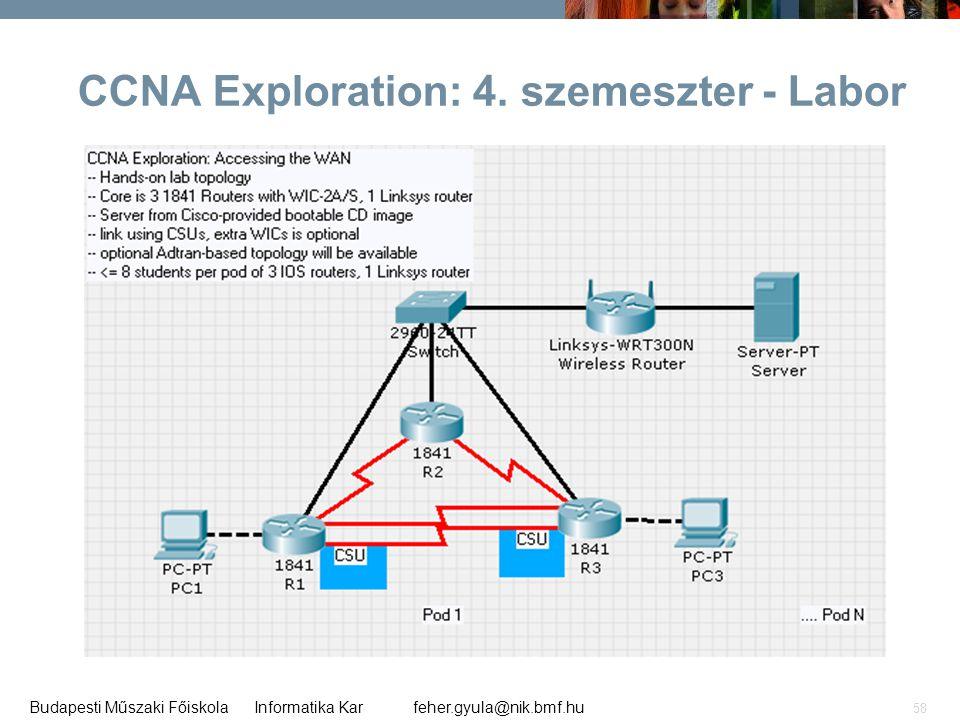 CCNA Exploration: 4. szemeszter - Labor