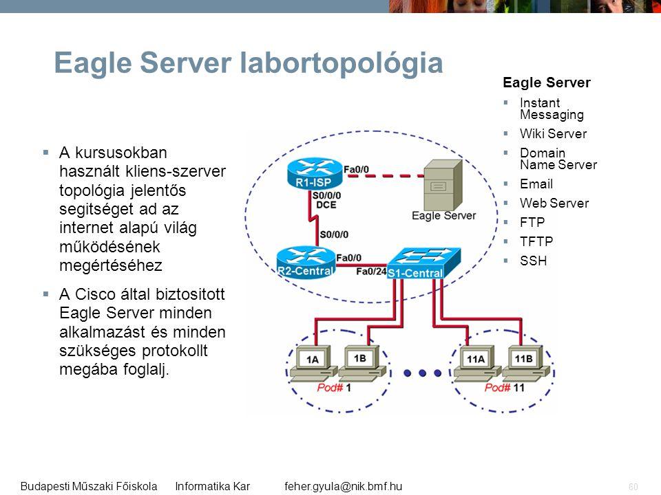 Eagle Server labortopológia