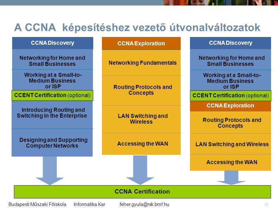 A CCNA képesítéshez vezető útvonalváltozatok