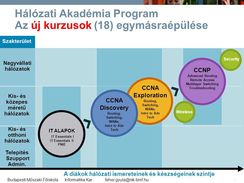 Hálózati Akadémia Program Az új kurzusok (18) egymásraépülése