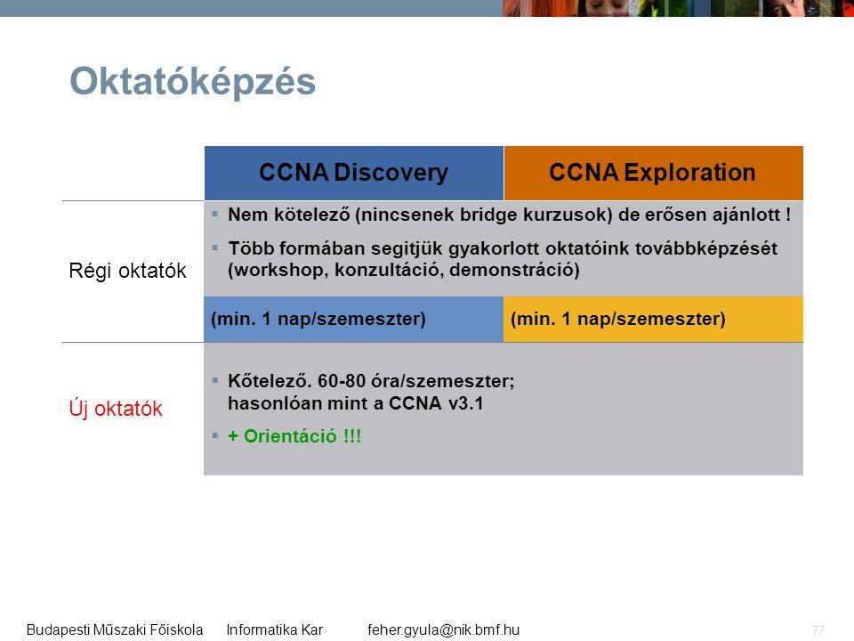 Oktatóképzés CCNA Discovery CCNA Exploration Régi oktatók Új oktatók