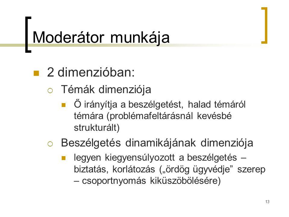 Moderátor munkája 2 dimenzióban: Témák dimenziója