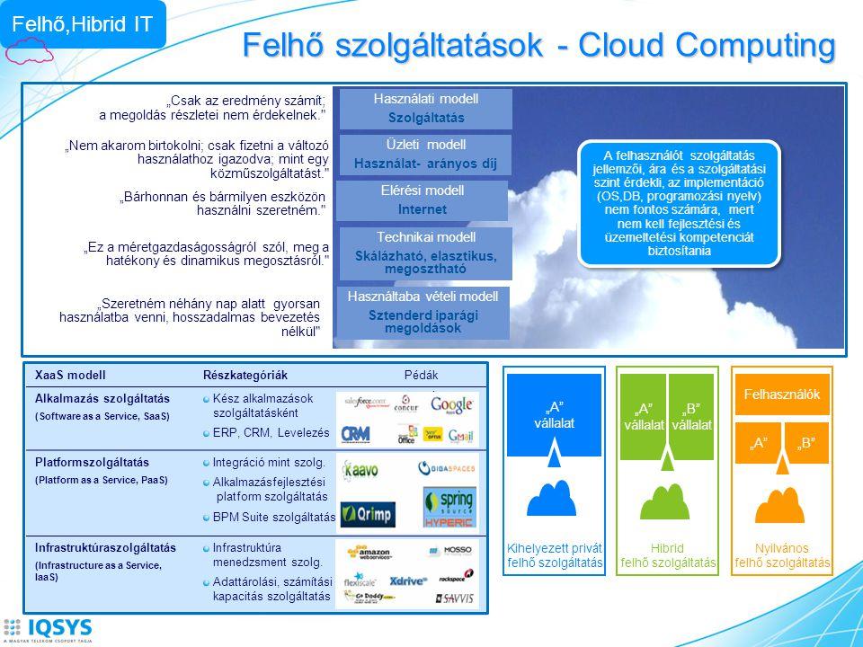 Felhő szolgáltatások - Cloud Computing