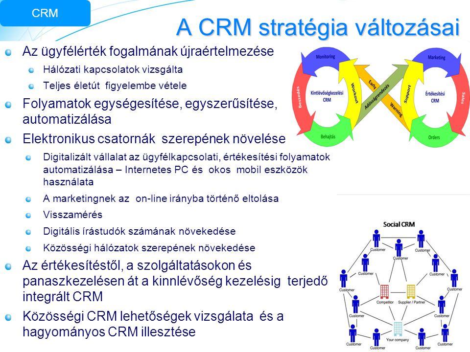 A CRM stratégia változásai